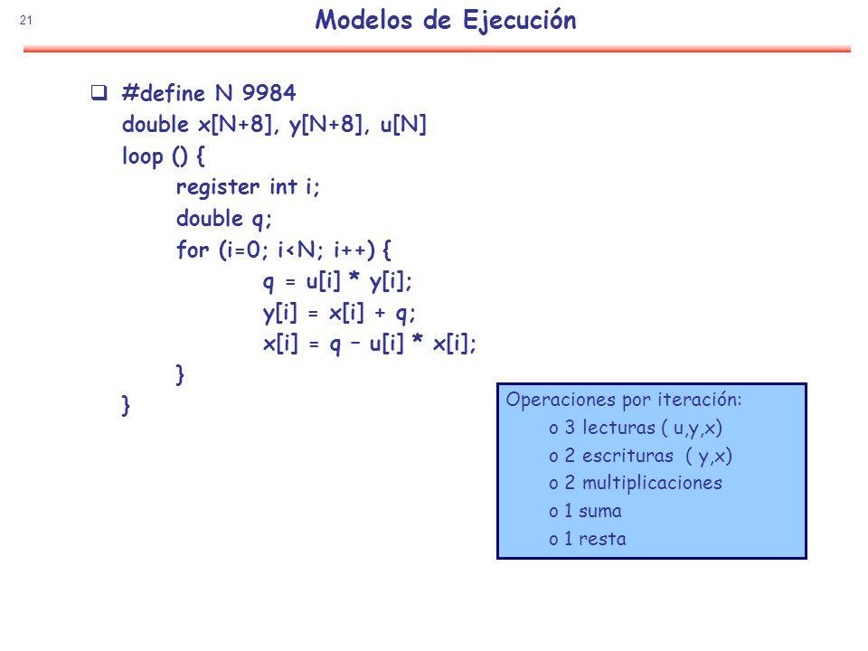 Modelos de Ejecución #define N 9984 double x[N+8], y[N+8], u[N]